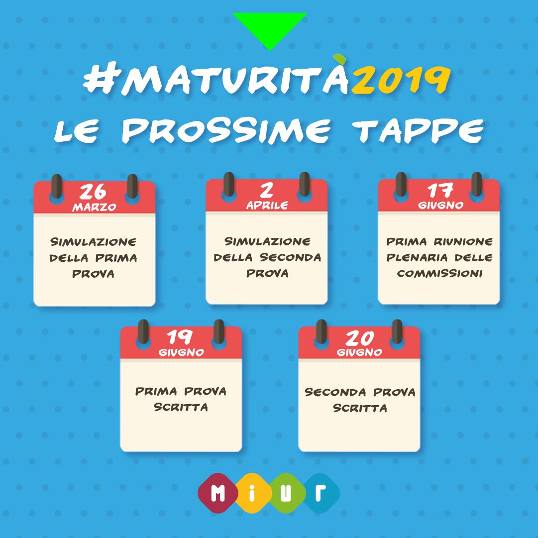 Infografica tappe Maturità 2019