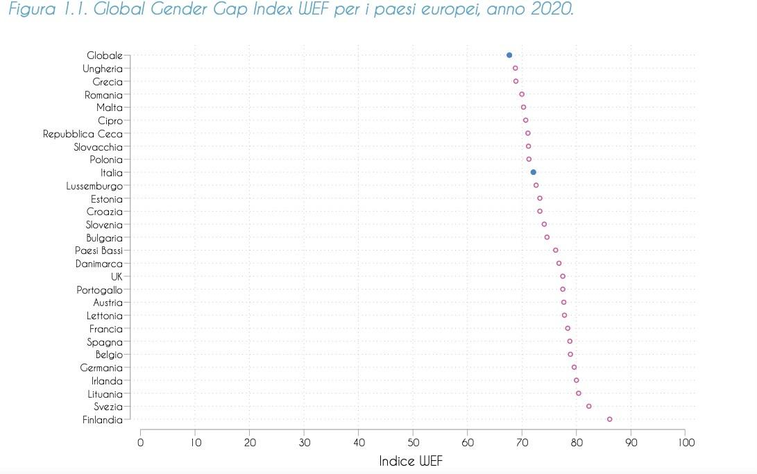 gender-gap-1